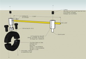 Depth gauge design